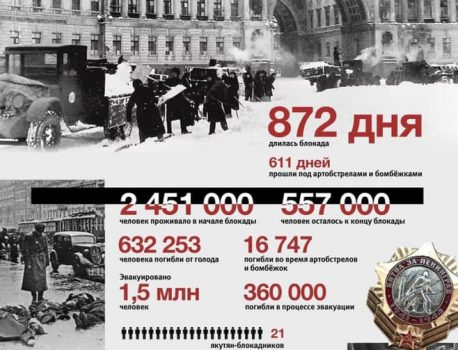 27 Января - День снятия блокады Лениграда!